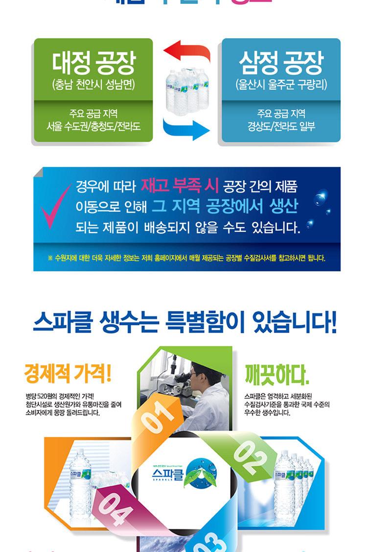 [무료배송] 스파클 생수 2L 24병 - 상세정보