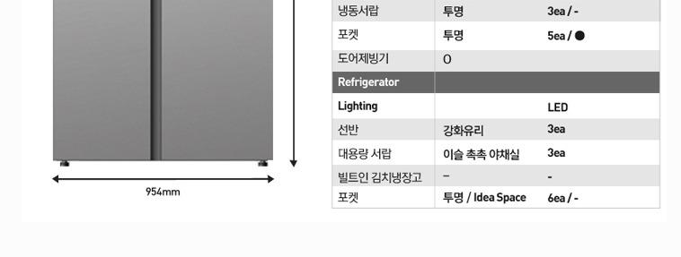[즉시할인] 동부대우 인기 냉장고  - 상세정보