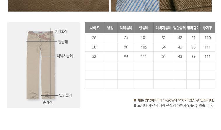 땡처리 특가! 남방/면바지/청바지 - 상세정보