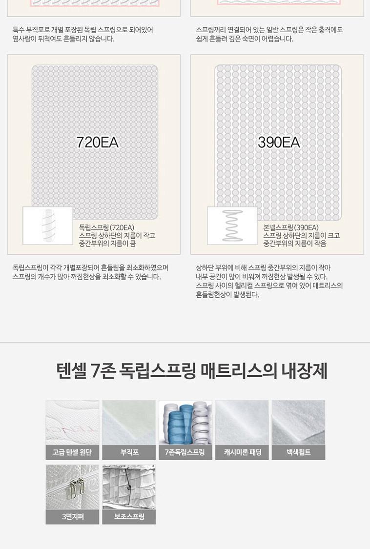 파로마 평상형VS멀티수납형 LED침대 - 상세정보