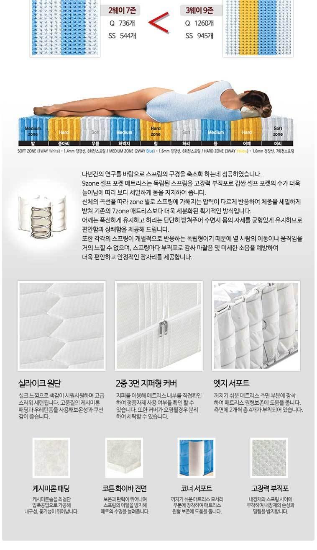 아메리카나베드 LED침대 - 상세정보