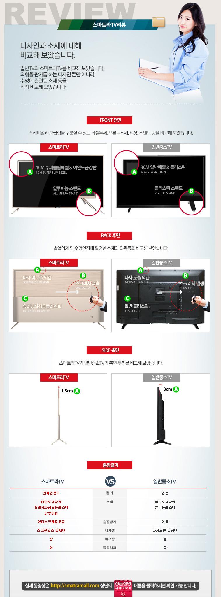 특! 스마트라 55인치 UHD TV UHD-55F - 상세정보
