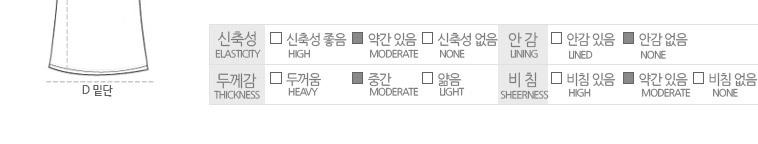 [무료배송] 빅사이즈/후드티/맨투맨 - 상세정보