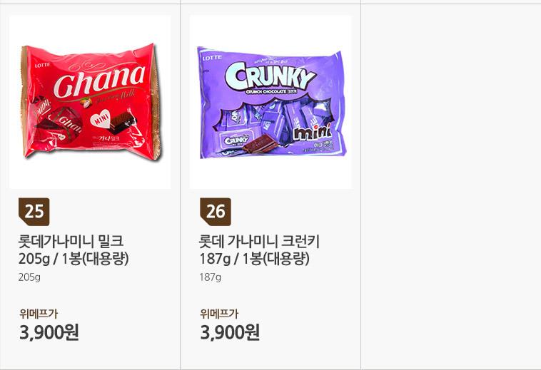 브랜드 초코바 26종 골라담기★ - 상세정보