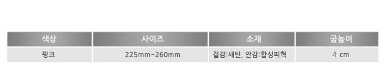 [무료배송] 슬립온/스니커즈/운동화 - 상세정보