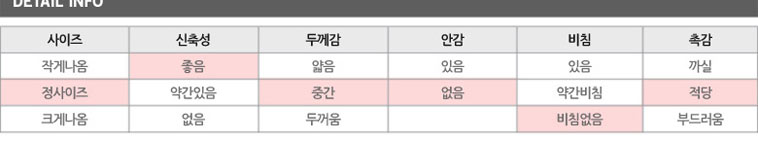 [무료배송] 남성 청바지 5종 - 상세정보